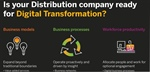5 Trends that are changing the world for Distribution Companies